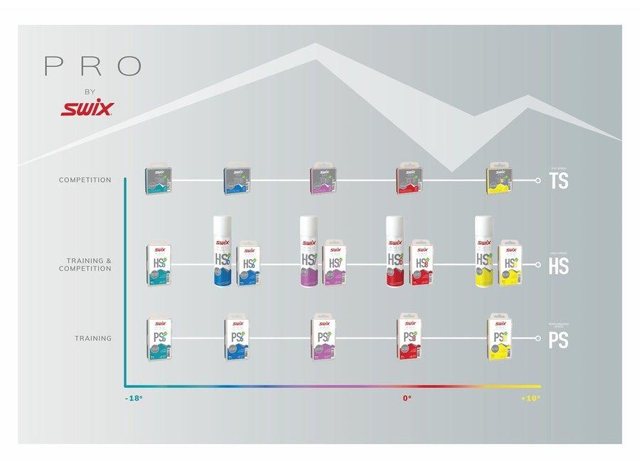 Swix PS6 Ski Wax Blue 60g
