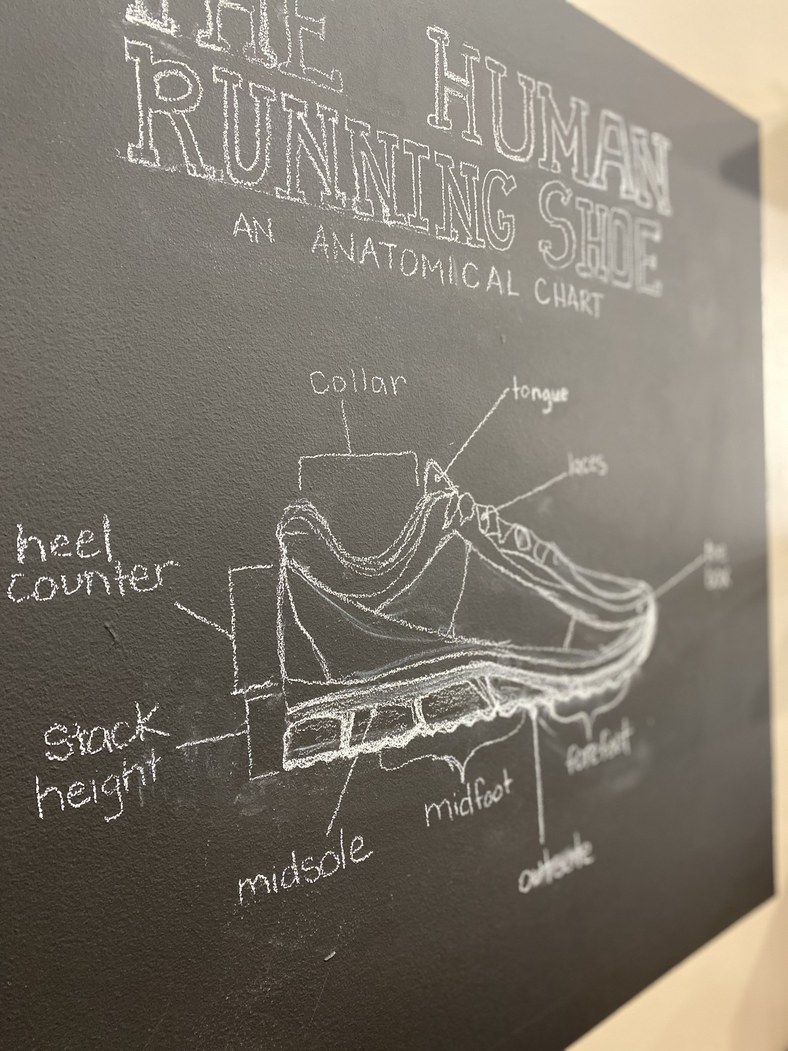What's In a Running Shoe, Other Than Your Feet?