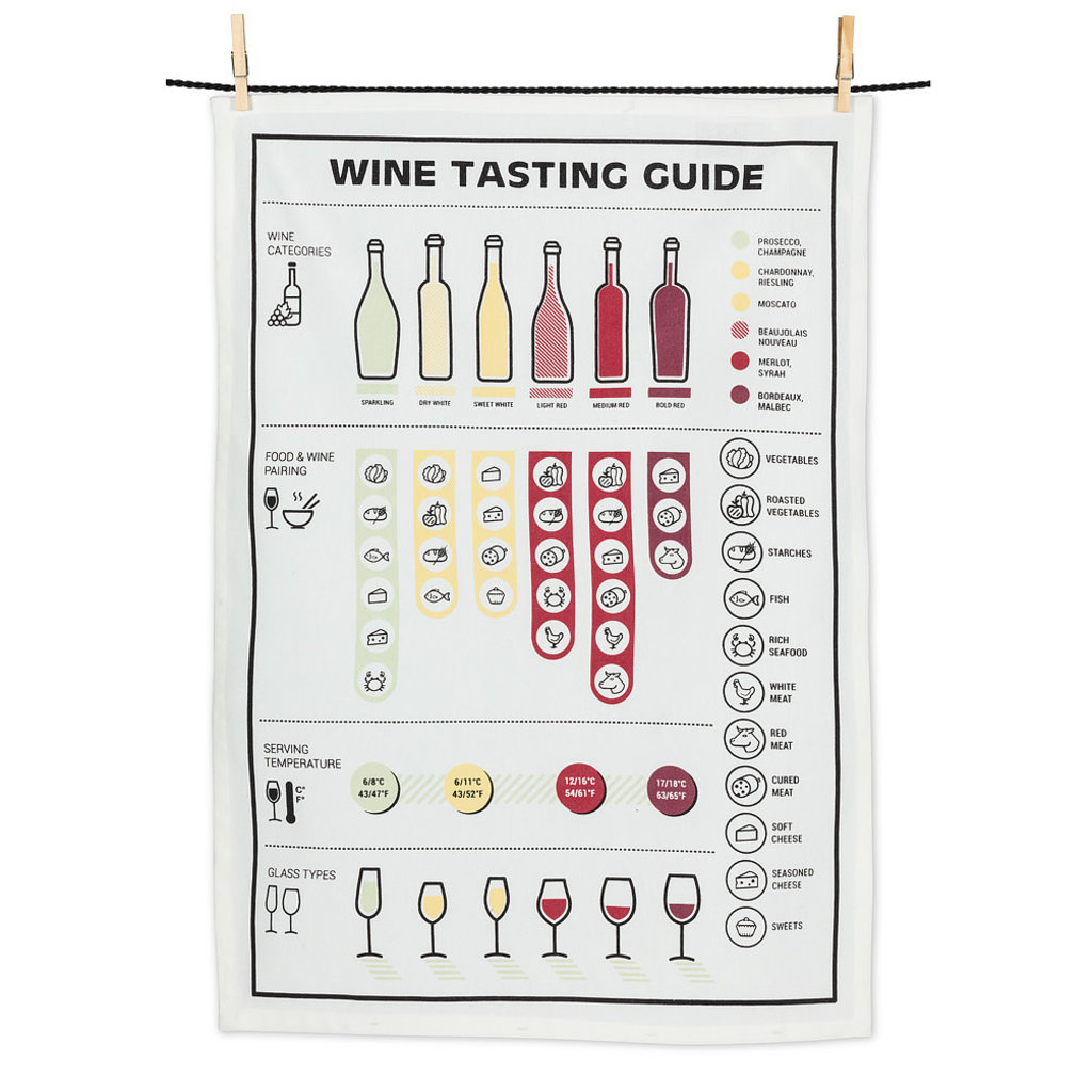 "ABBOTT Wine Tasting Tea Towel-20X28""L"