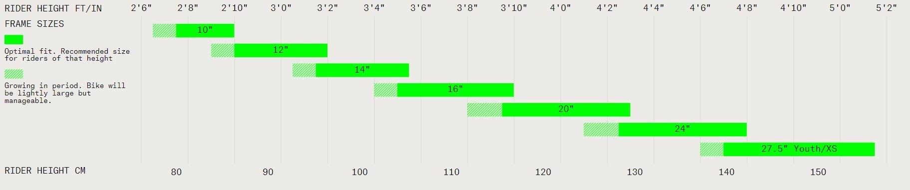 Norco Kids Bike sizing chart.