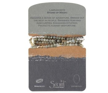 Labradorite Necklace, Stone of Magic