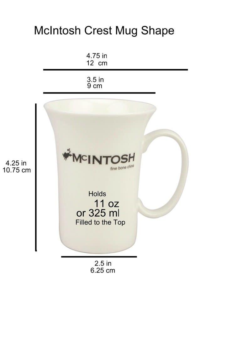 Set of 4 Mugs Group of Seven