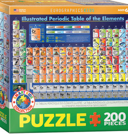 Eurographics 200pc Illustrated Periodic Table