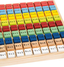 Small Foot Multiplication Table  Educate