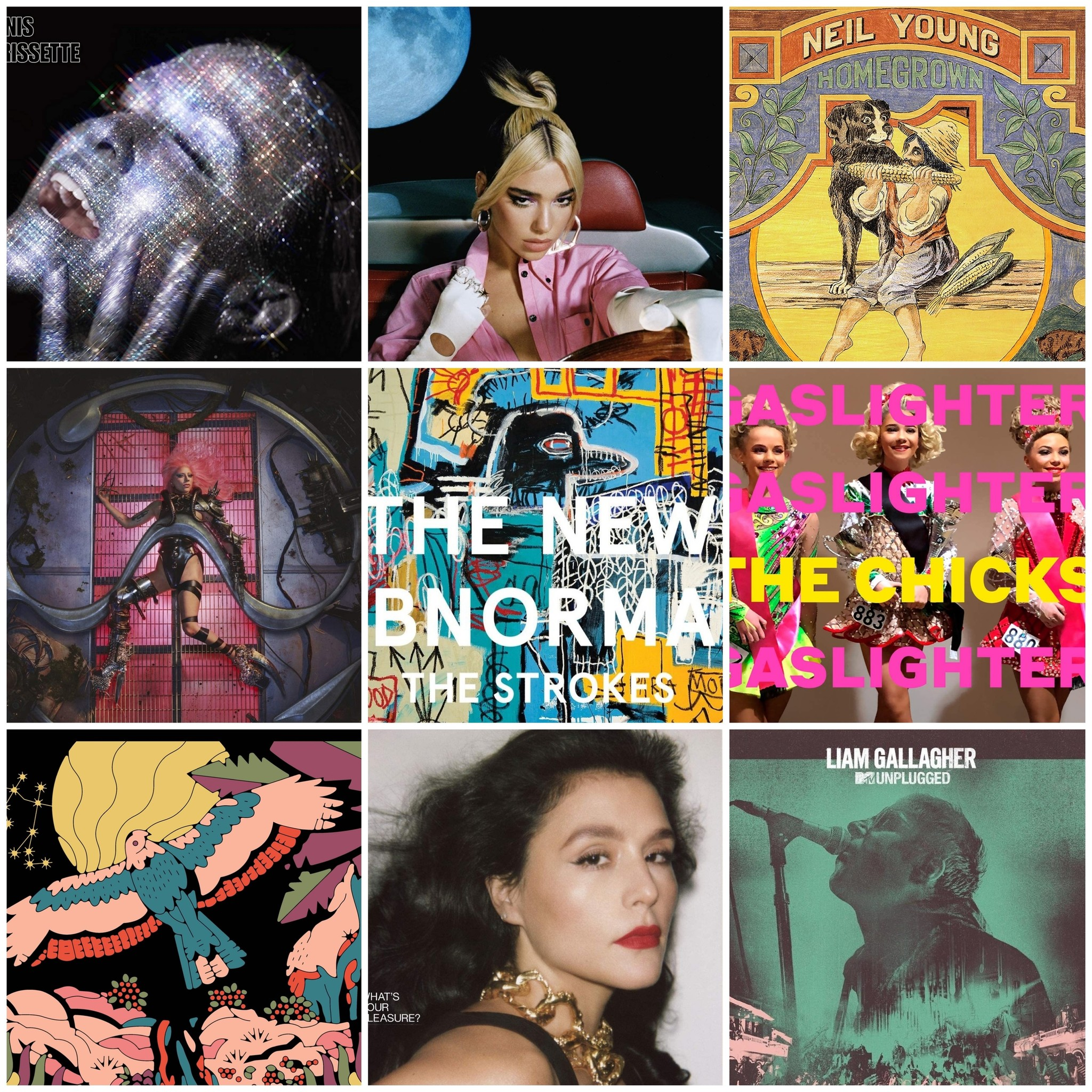 Most Popular Albums of 2020 (So Far)