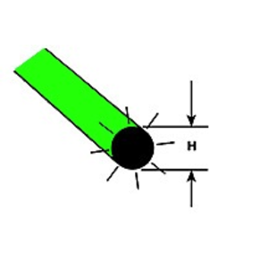"Plastruct . PLS FLOURESCENT GREEN ROD 3/32"""""