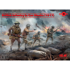 Icm . ICM 1/35 British Infantry In Gas Masks 1917