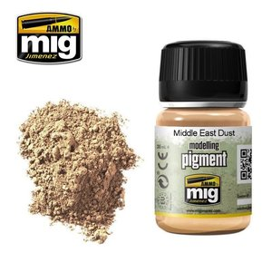 Ammo of MIG . MGA MIDDLE EAST DUST PIGMENT
