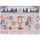 Cobble Hill . CBH The Nineteenth Amendment - 1000pc Jigsaw Puzzle
