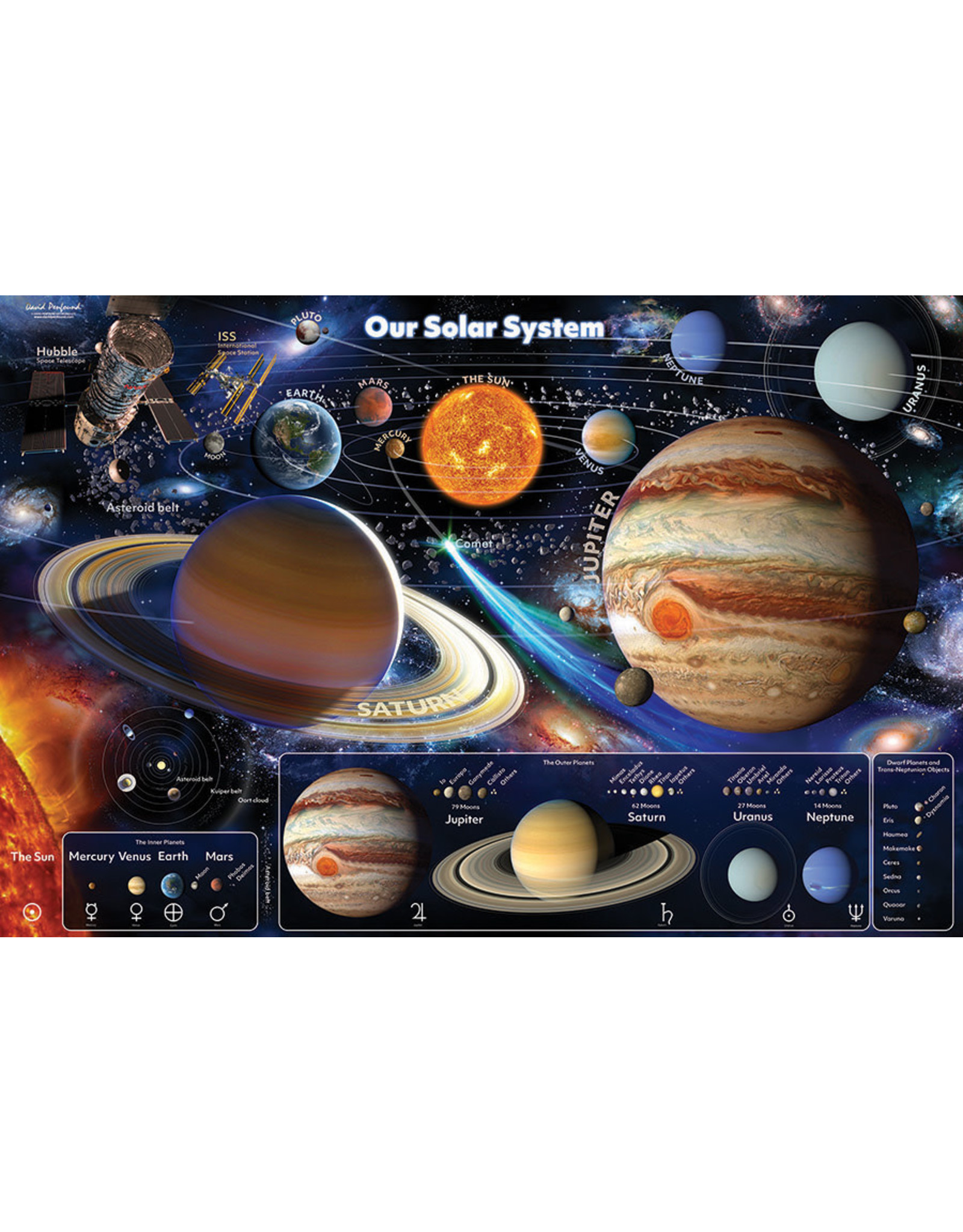 Cobble Hill Our Solar System Floor Puzzle