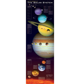 Eurographics Known Bodies of the Solar System - Poster