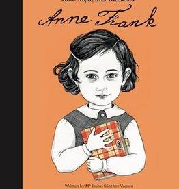 Quarto Anne Frank