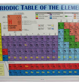 Castle Toys Placemat: Periodic Table of Elements