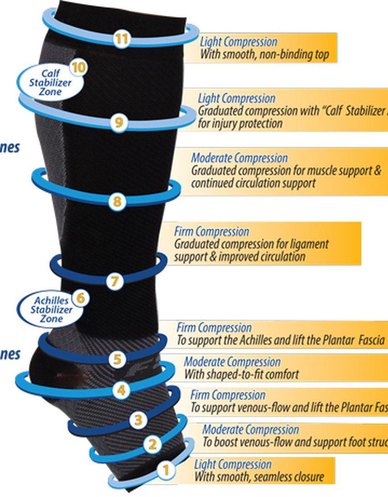 Orthosleeve FS6+ Performance Foot/Calf Sleeves
