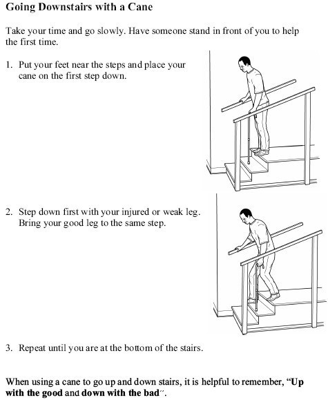 How to Use a Cane on Stairs