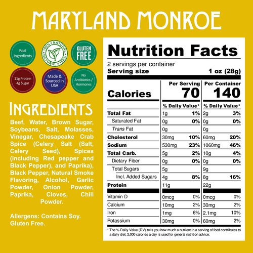 Righteous Felon Jerky - Maryland Monroe