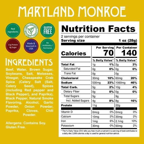 RTZN Righteous Felon Jerky - Maryland Monroe