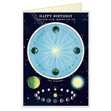 Happy Birthday Astronomy Chart Greeting Card