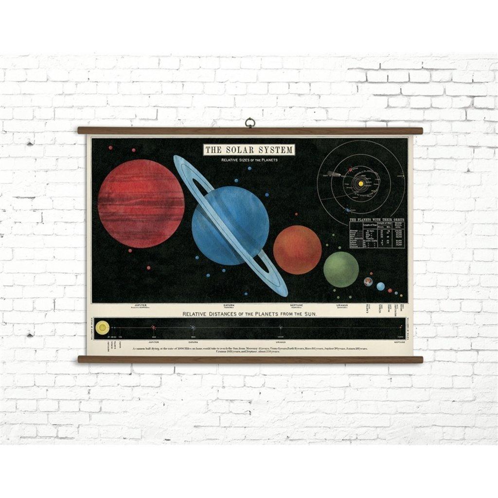 Vintage School Chart Solar System