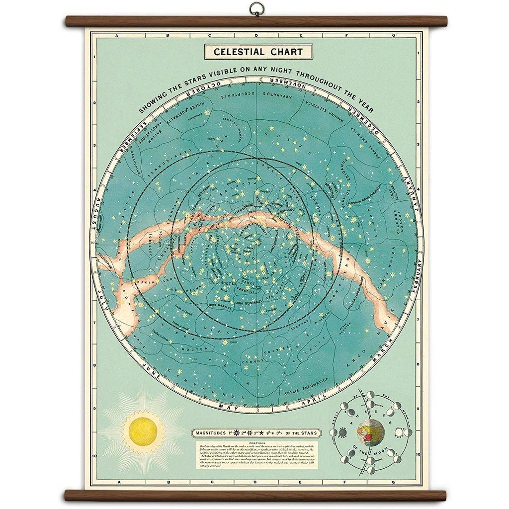Vintage School Chart Celestial Chart