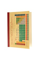 REX London Notebook, Periodic Table