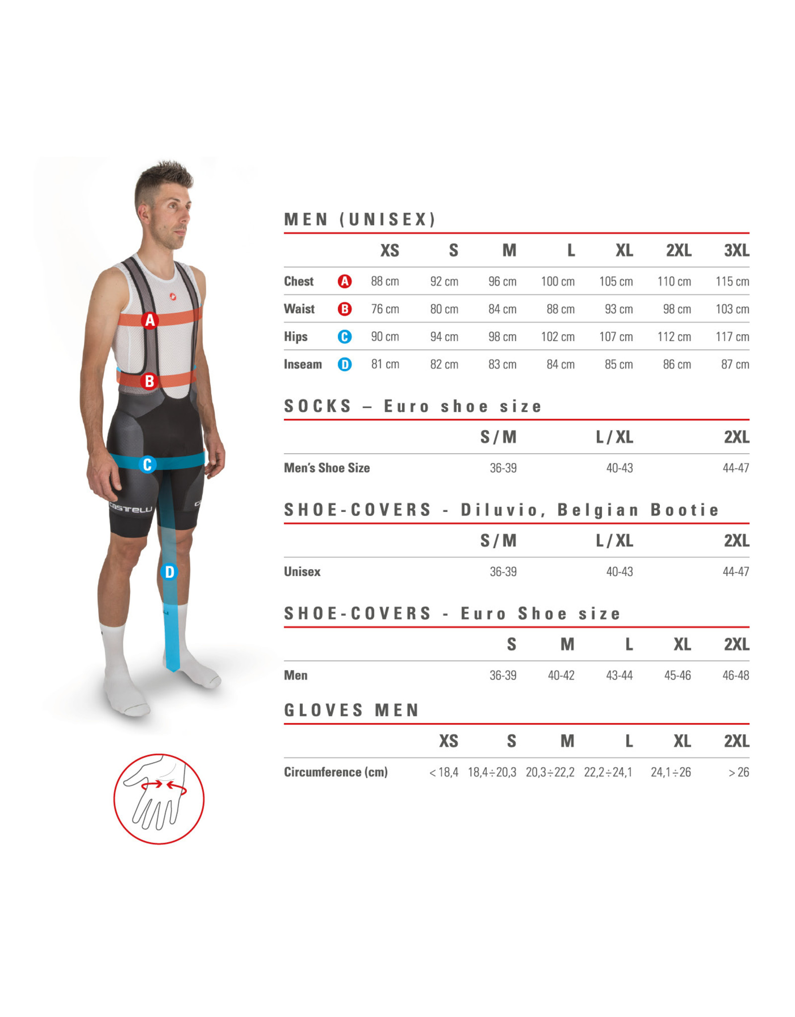 Castelli '21, CASTELLI, Endurance 3 Short, Men's