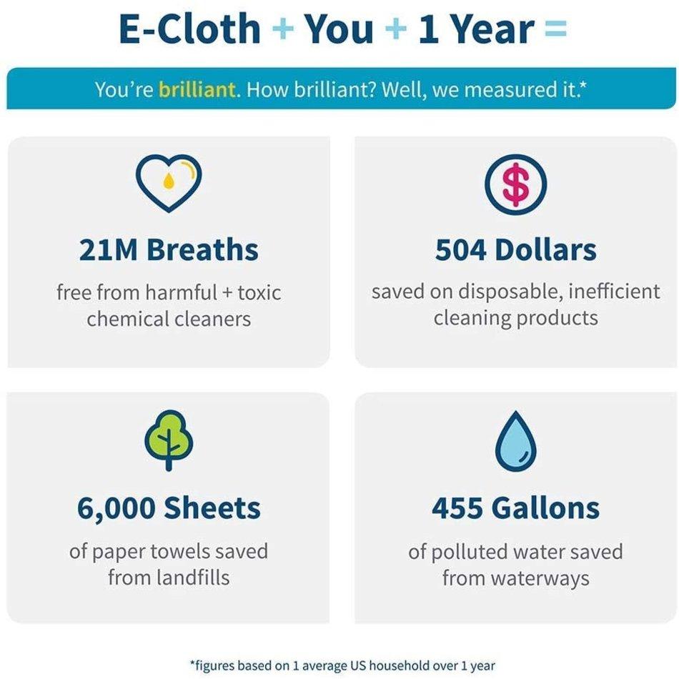 E-Cloth e-cloth General Purpose Cloth