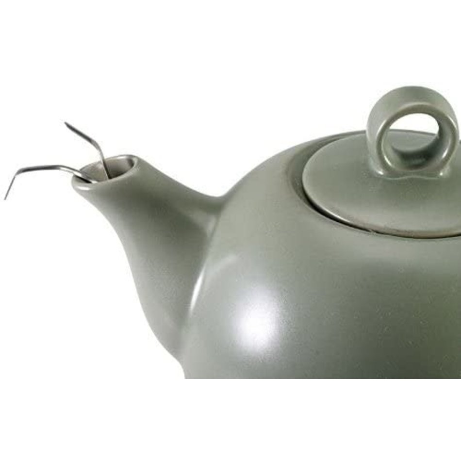 Teapot Drip Clips, Set of 2