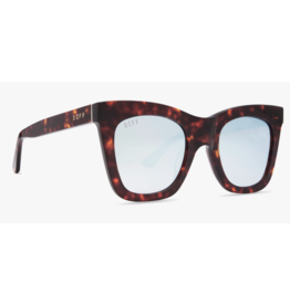 Diff Eyewear KB1