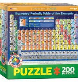 EuroGraphics Illustrated Periodic Table of Elements 200 PC
