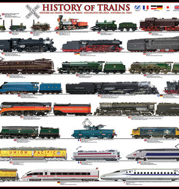 Eurographics Inc History of Trains 500 pc Puzzle