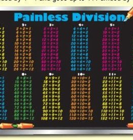 Painless Learning Products Painless Division Learning Mat