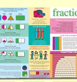 Painless Learning Products Fractions Learning Mat