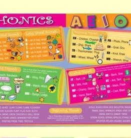 Painless Learning Products Phonics Learning Mat