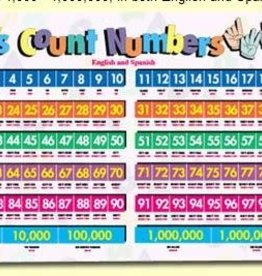Painless Learning Products Let's Count Numbers -English/Spanish Learning Mat