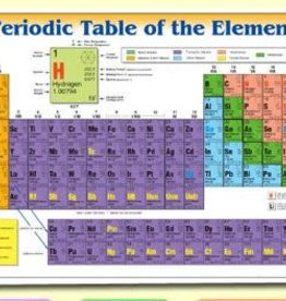 Painless Learning Products Periodic Table of Elements Learning Mat