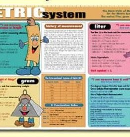 Painless Learning Products Metric System Learning Mat