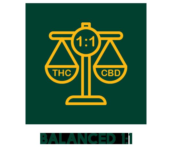 Balanced 1:1