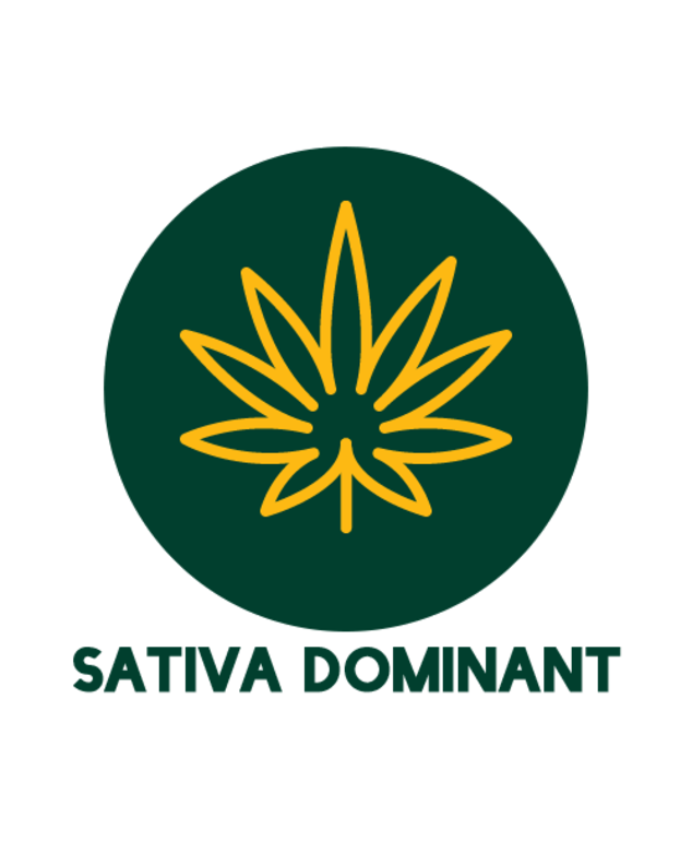 Sativa Dominant