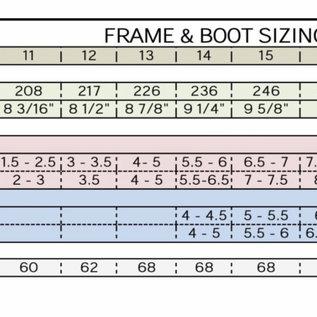 Jackson Skates Jackson Mirage Complete Frame System
