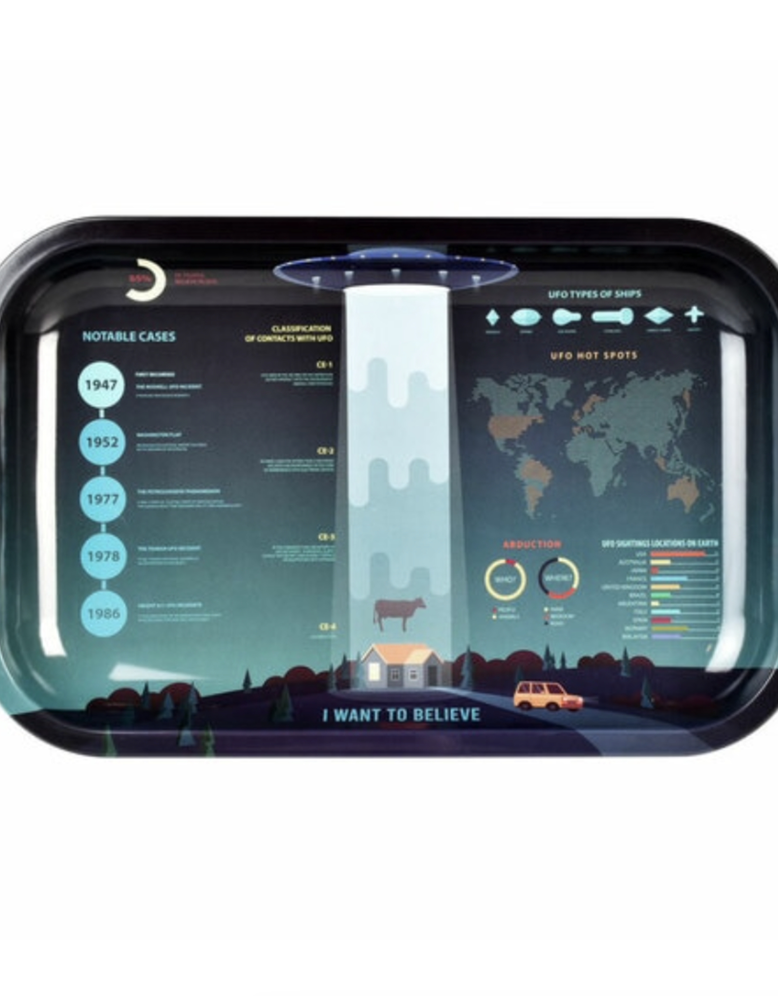 """Pulsar Pulsar 11"""" x 7"""" Rolling Tray - UFO Infographic"""