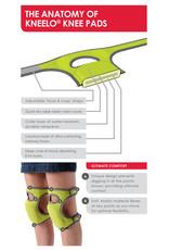 Knee Pads - Eucalyptus