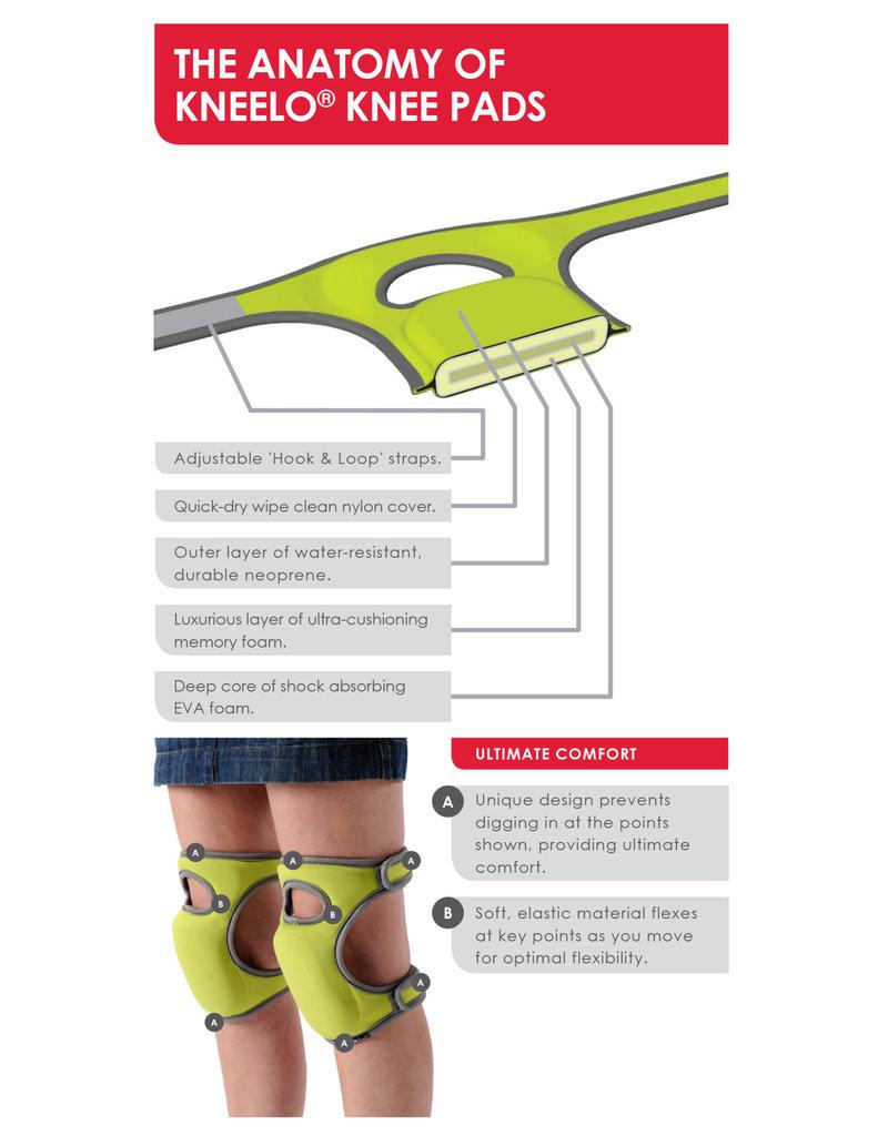 Knee Pads - Plum