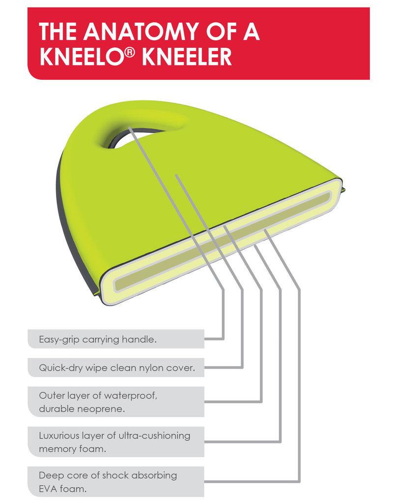 Kneelo - Navy
