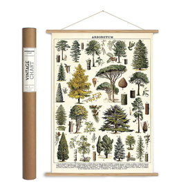 Cavallini Papers DIY Vertical Poster Hanging Kit