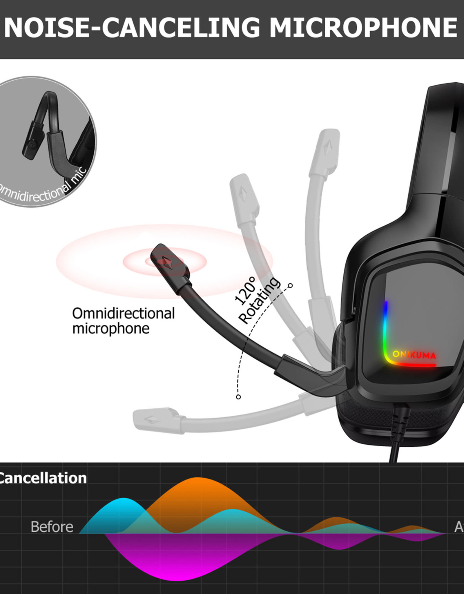 ONIKUMA K20 Stereo Gaming Headset Over Ear Headphones with Microphone
