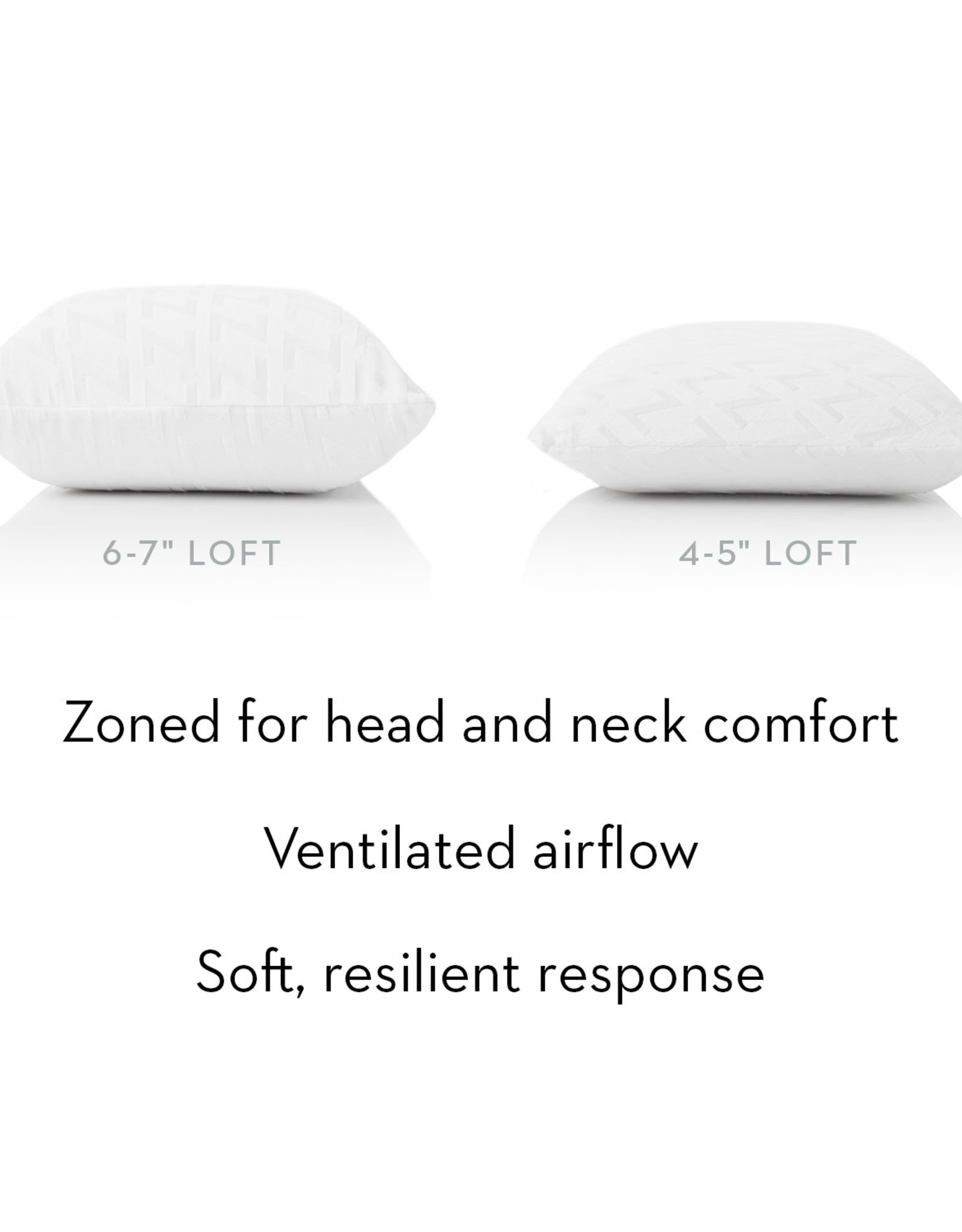 Low Loft Zoned Talalay Latex Pillow (For Back Sleepers)