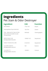 Ion Ion Pet Stain & Odor Destroyer 32oz