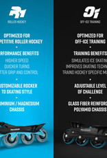 Marsblade Marsblade O1 Chassis (Off-Ice)