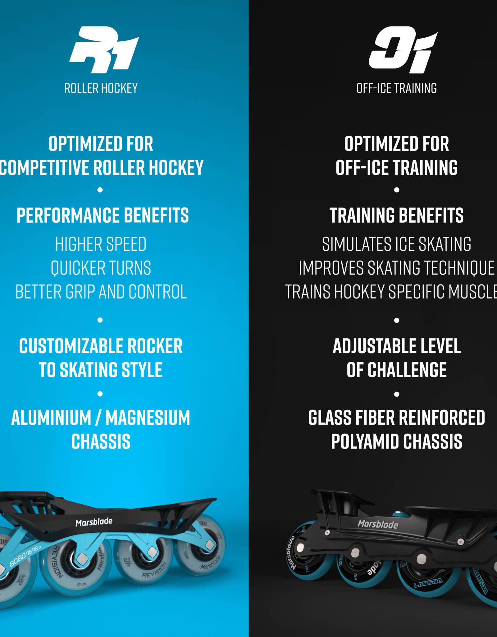 Marsblade Marsblade R1 Kit (Roller Hockey Chassis)
